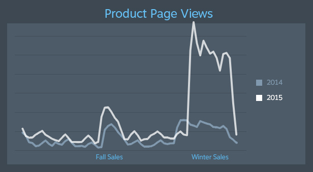 winter2015_product_page_views.jpg